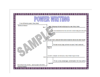 Paragraph Writing Template-Power Writing