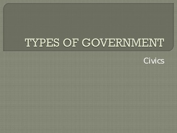 Powerpoint - Basic Types of Government