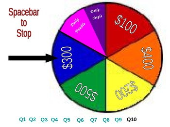 """Powerpoint Game """"Wheel of Fortune"""""""