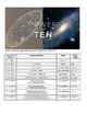 Powers of Ten Chart
