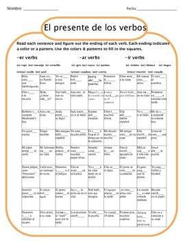 Practice Present Verb Endings & Conjugations
