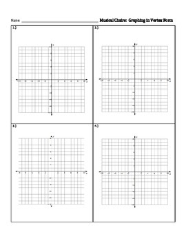 Practice Problems Graphing in Vertex Form