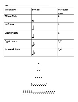 Practice with writing and identifying note names and values