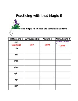 Practicing with that Magic E