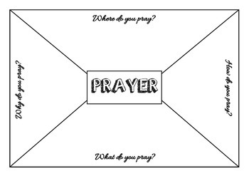 Prayer Thinkboard