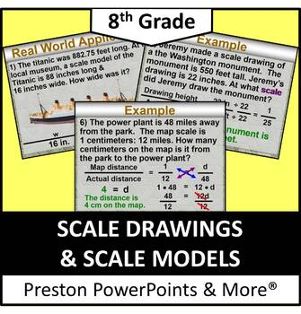 (8th) Scale Drawings and Scale Models in a PowerPoint Pres