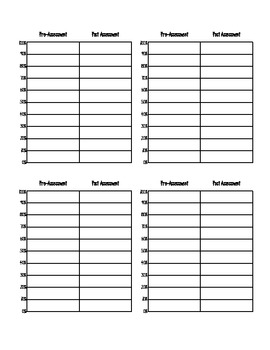 Pre-Assessment and Post-Assessment Tables