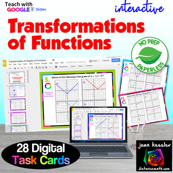 PreCalc Interactive Transformation of Functions Digital Ta