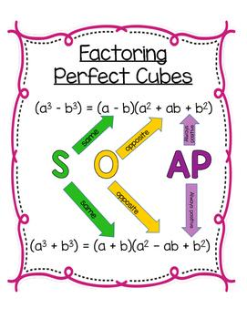 PreCalculus Factoring Perfect Cubes Poster