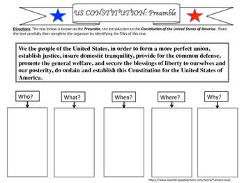 Preamble Close Reading