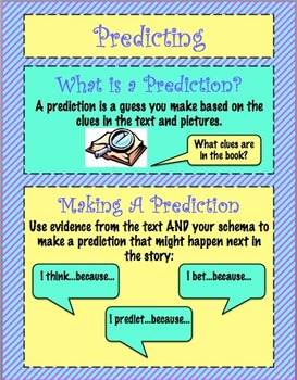 Predicting Anchor chart