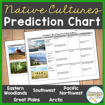 Predictions About Native American Cultures