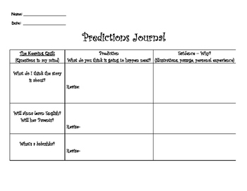 Predictions using The Keeping Quilt by Patricia Polacco