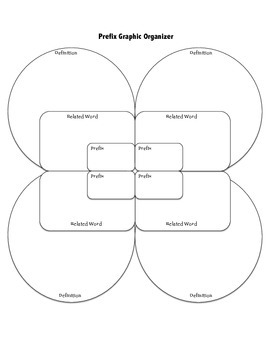 Prefix Graphic Organizer