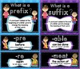 Prefix & Suffix Posters