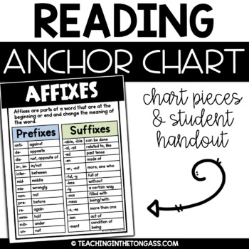 Prefix and Suffix (Affixes) Reading Anchor Chart