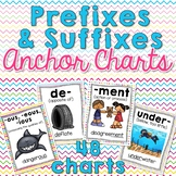 #2forTuesday Prefix and Suffix Anchor Charts (with visuals)