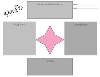 Prefix and Suffix Graphic Organizer