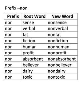 """Prefix """"non"""" table"""