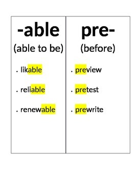 Prefix.Suffix.Root Word Drill Cards