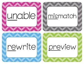 Prefixes Word Wall Cards