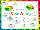 Prefixes and Suffixes Poster Set - MIXED BRIGHT COLORS