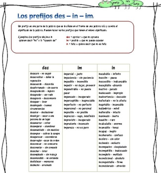 Prefixes in Spanish