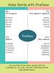 Prefixes: pre-, non-, re-, un-