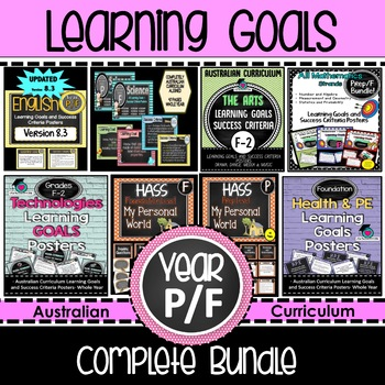 Prep/F All Mathematic Strands Learning Goals & Success Cri