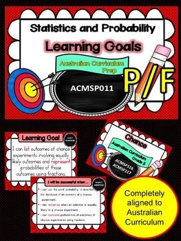 Prep/Foundation Statistics & Probability Learning Goals &