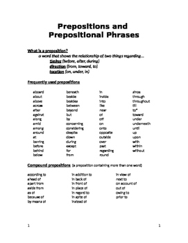 Prepositional Phrases Introduction Worksheet