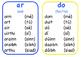 Prepositional Pronouns Gaeilge