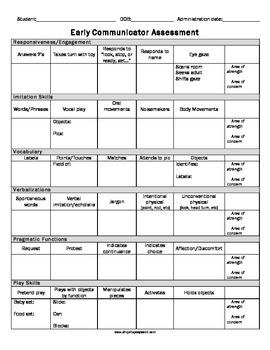 Preschool Language Assessment for Early Communicators