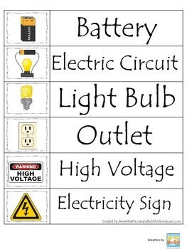 Preschool Science. Electricity Word Wall for daycare busin