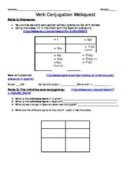 Present tense ar conjugation webquest