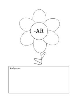Present-tense verb conjugations flower