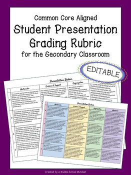 Common Core Aligned Presentation Rubric