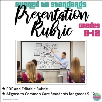 Presentation Rubric Aligned to Common Core Standards