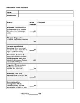 Presentation Rubric for Individual Students