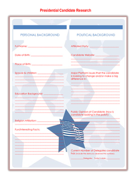 Presidential Candidate Research Template