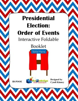 Presidential Election Process: Order of Events Interactive
