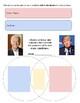 Presidential Election OCTOBER DEBATE viewing worksheets