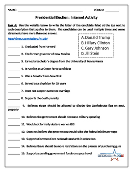Presidential Election - Scavenger Hunt