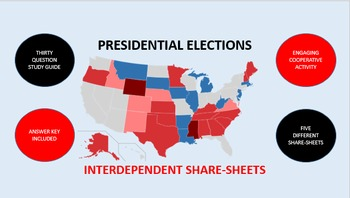 Presidential Elections: Interdependent Share-Sheets Activity