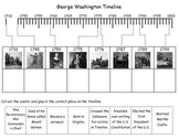 President's Day - George Washington Photo Timeline