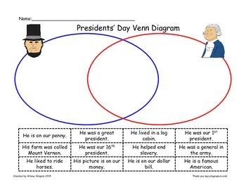 Presidents' Day Venn Diagram with Lincoln and Washington