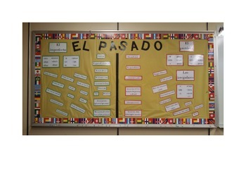 Preterit/Imperfect Bulletin Board