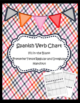 Preterite Review Verb Chart (regular and irregular verbs)