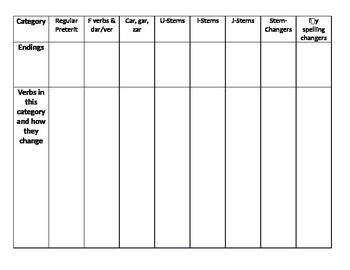 Preterite Tense Concept Review Chart