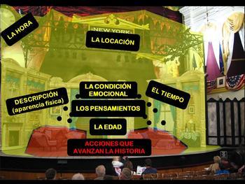 Preterite vs. Imperfect ANIMATED Theater Graphic
